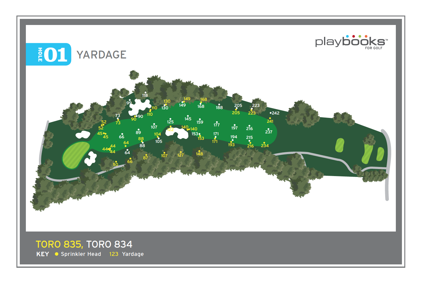 Playbooks For Golf Network